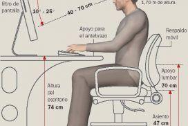 Como sentarse correctamente y ergonomía postural en la oficina