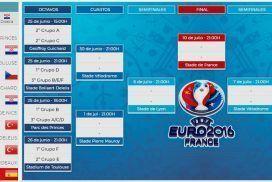 Fisiolution con la selección Española, vamos a por la Eurocopa 2016