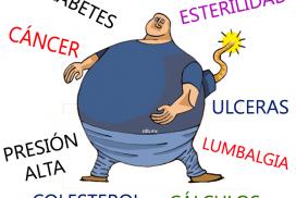 La obesidad en España, un hecho alarmante.