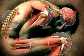 Somatización: efecto del estrés y la ansiedad en el cuerpo