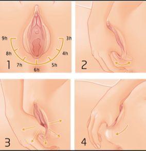 Que es el masaje perineal y cuáles son sus beneficios 4