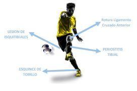 lesiones más comunes en fútbol sala